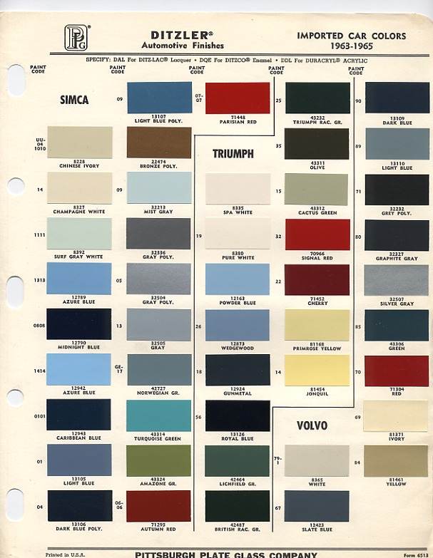 2015 Dupont Paint Chip Chart Autos Post